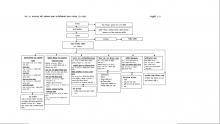 मनहरी गाउँपालिकाको संगठन संरचना